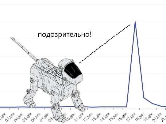 Алгоритм инстаграма заметил резкое увеличение подписчиков
