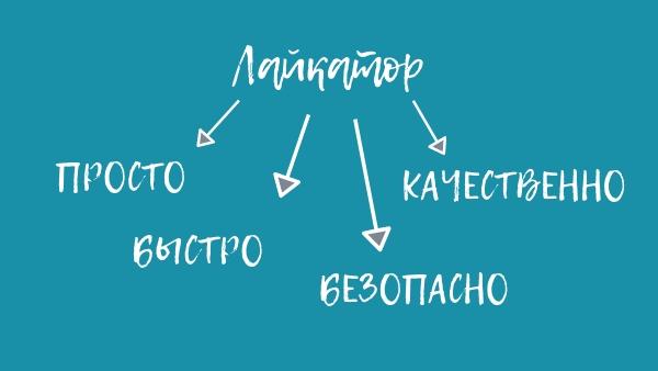накрутка лайков, репосты, комментарии, подписчики, ВЕ, ВКонтакте, Инстаграм